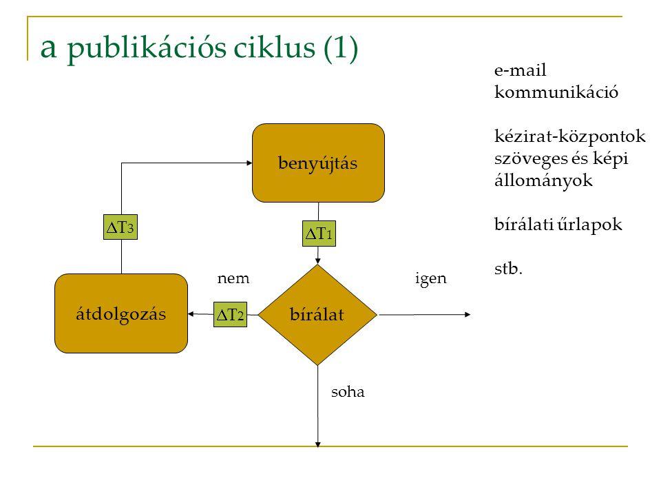 a publikációs ciklus (1) átdolgozás nemigen benyújtás bírálat soha T1T1 T2T2 T3T3 e-mail kommunikáció kézirat-központok szöveges és képi állományok bírálati űrlapok stb.