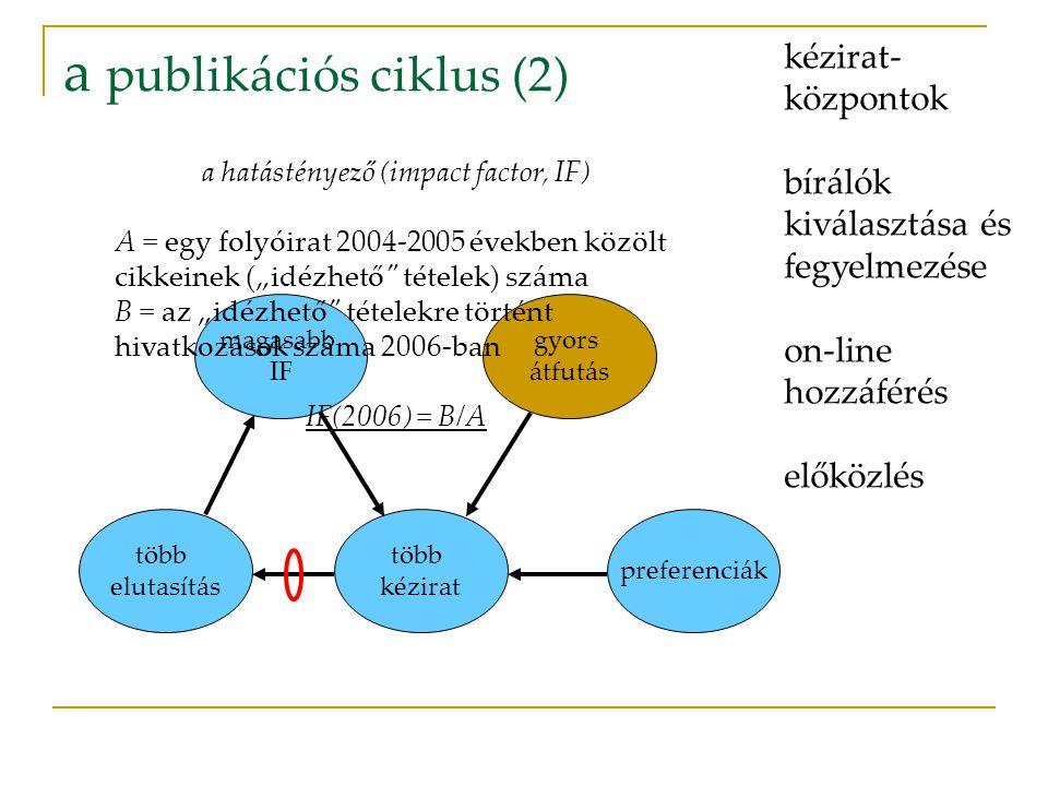 """a publikációs ciklus (2) kézirat- központok bírálók kiválasztása és fegyelmezése on-line hozzáférés előközlés magasabb IF több elutasítás több kézirat gyors átfutás preferenciák a hatástényező (impact factor, IF) A = egy folyóirat 2004-2005 években közölt cikkeinek (""""idézhető tételek) száma B = az """"idézhető tételekre történt hivatkozások száma 2006-ban IF(2006) = B/A"""