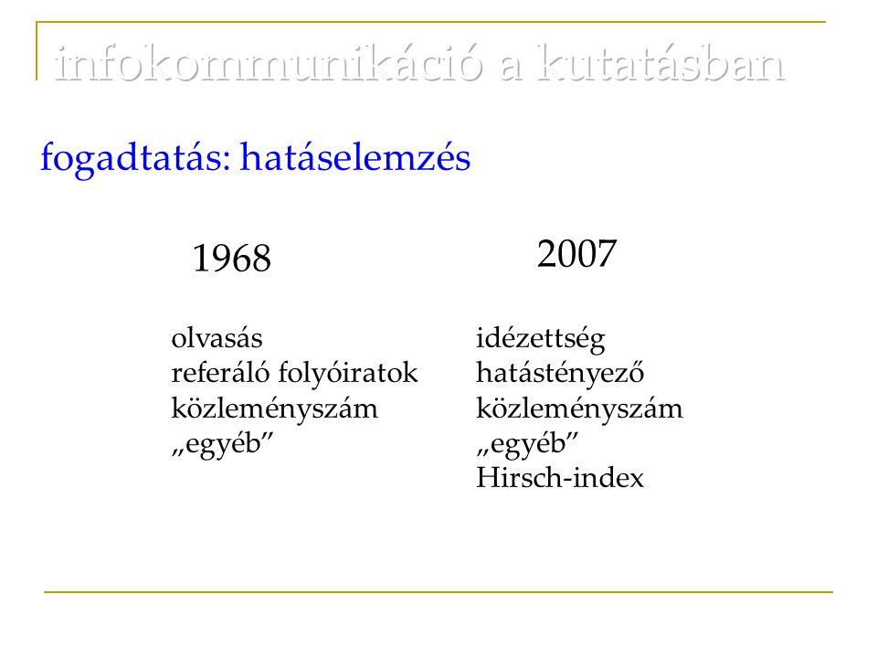 """1968 2007 fogadtatás: hatáselemzés olvasás referáló folyóiratok közleményszám """"egyéb idézettség hatástényező közleményszám """"egyéb Hirsch-index"""
