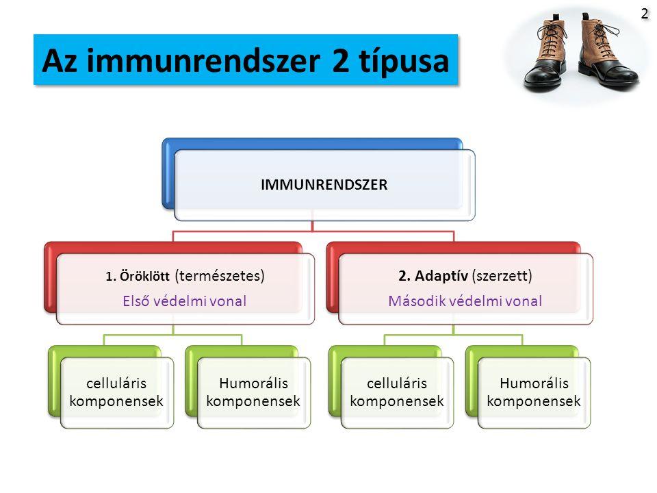 Az öröklött immunválaszt közvetlenül a patogének váltják ki, s minden többsejtű élőlény rendelkezik ezzel.