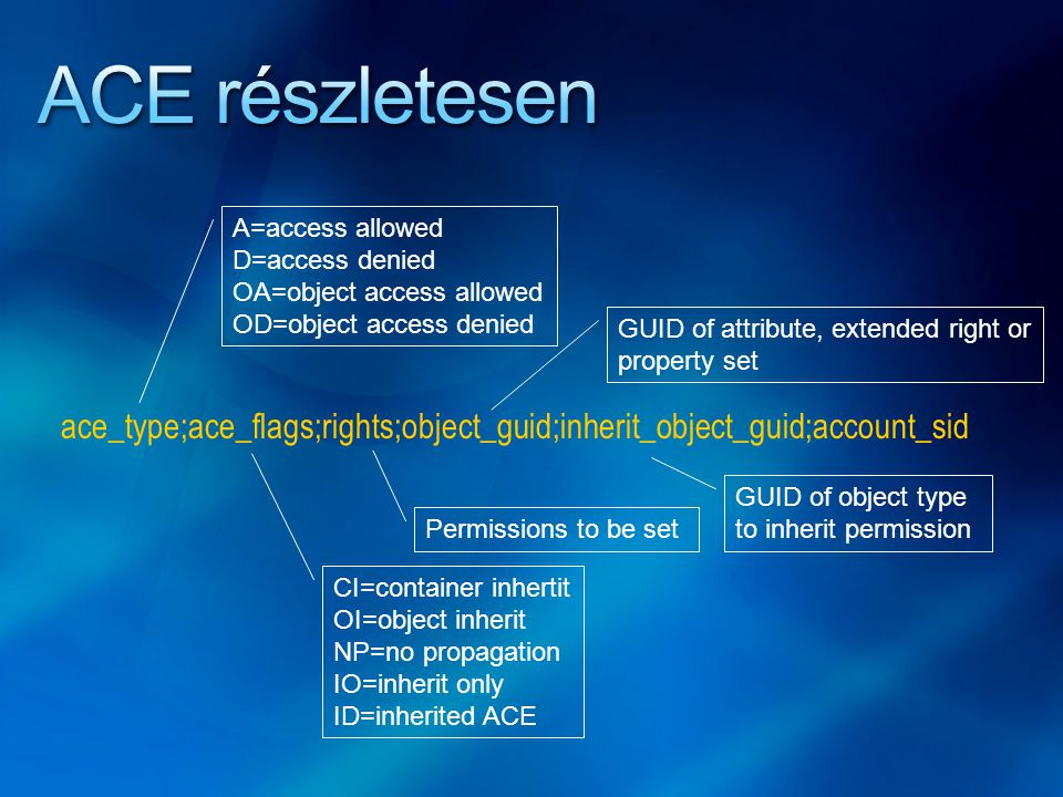 ace_type;ace_flags;rights;object_guid;inherit_object_guid;account_sid A=access allowed D=access denied OA=object access allowed OD=object access denie