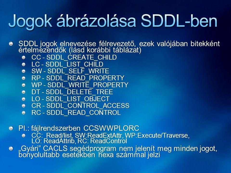 """SDDL jogok elnevezése félrevezető, ezek valójában bitekként értelmezendők (lásd korábbi táblázat) CC - SDDL_CREATE_CHILDCC - SDDL_CREATE_CHILD LC - SDDL_LIST_CHILDLC - SDDL_LIST_CHILD SW - SDDL_SELF_WRITESW - SDDL_SELF_WRITE RP - SDDL_READ_PROPERTYRP - SDDL_READ_PROPERTY WP - SDDL_WRITE_PROPERTYWP - SDDL_WRITE_PROPERTY DT - SDDL_DELETE_TREEDT - SDDL_DELETE_TREE LO - SDDL_LIST_OBJECTLO - SDDL_LIST_OBJECT CR - SDDL_CONTROL_ACCESSCR - SDDL_CONTROL_ACCESS RC - SDDL_READ_CONTROLRC - SDDL_READ_CONTROL Pl.: fájlrendszerben CCSWWPLORCPl.: fájlrendszerben CCSWWPLORC CC: Read/list, SW:ReadExtAttr, WP:Execute/Traverse, LO: ReadAttrib, RC: ReadControl """"Gyári CACLS segédprogram nem jelenít meg minden jogot, bonyolultabb esetekben hexa számmal jelzi"""