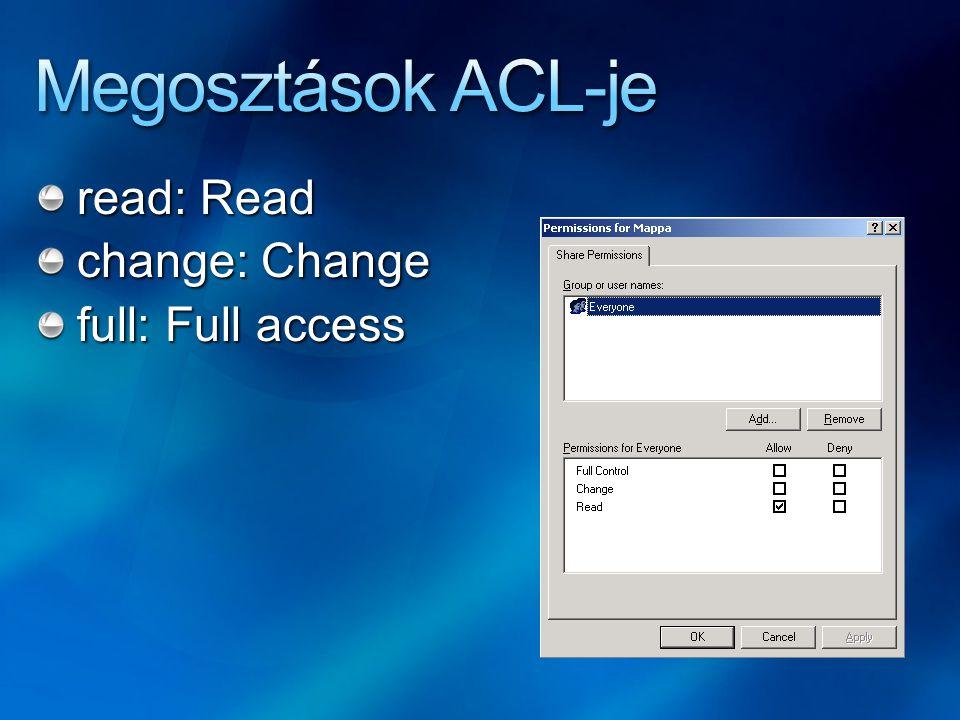 read: Read change: Change full: Full access
