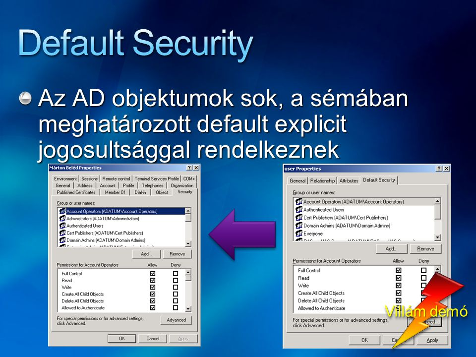 Az AD objektumok sok, a sémában meghatározott default explicit jogosultsággal rendelkeznek Villám demó