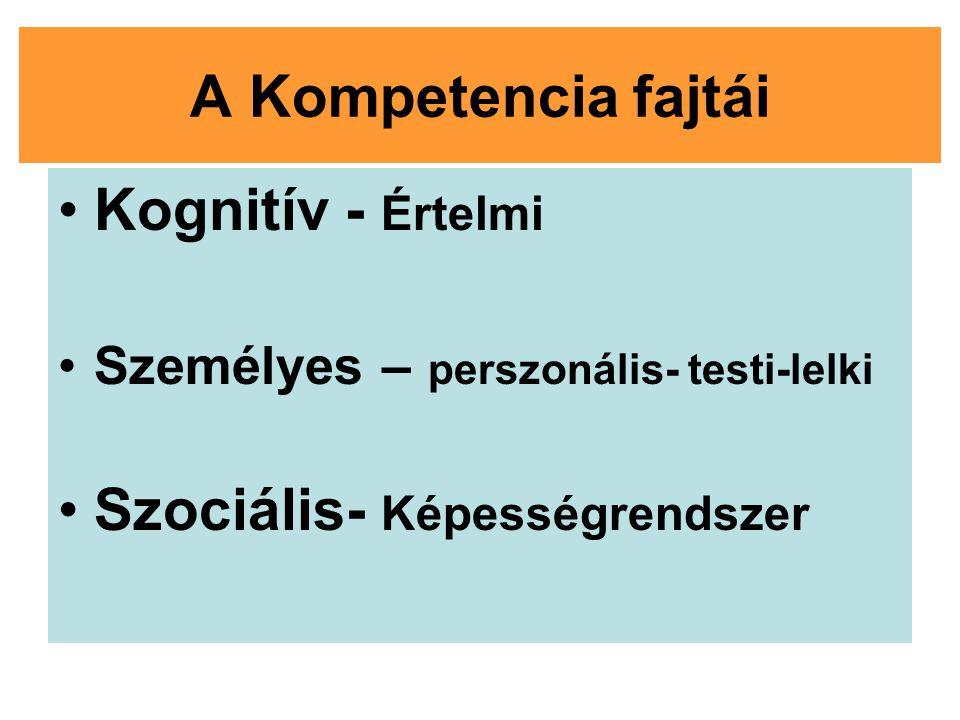 A Kompetencia fajtái Kognitív - Értelmi Személyes – perszonális- testi-lelki Szociális- Képességrendszer