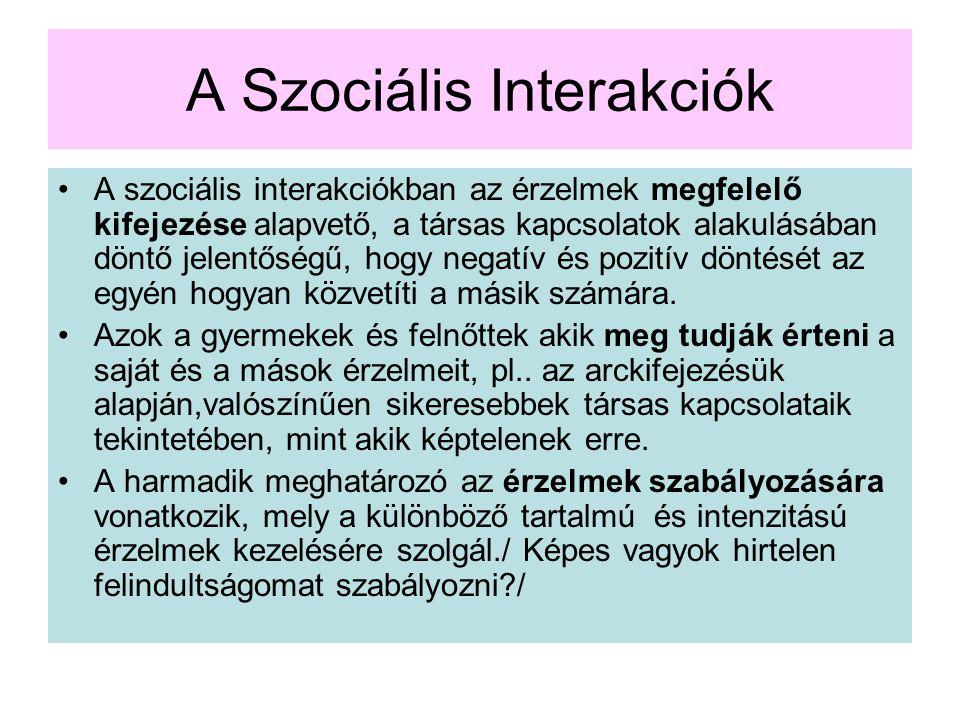 A Szociális Interakciók A szociális interakciókban az érzelmek megfelelő kifejezése alapvető, a társas kapcsolatok alakulásában döntő jelentőségű, hog