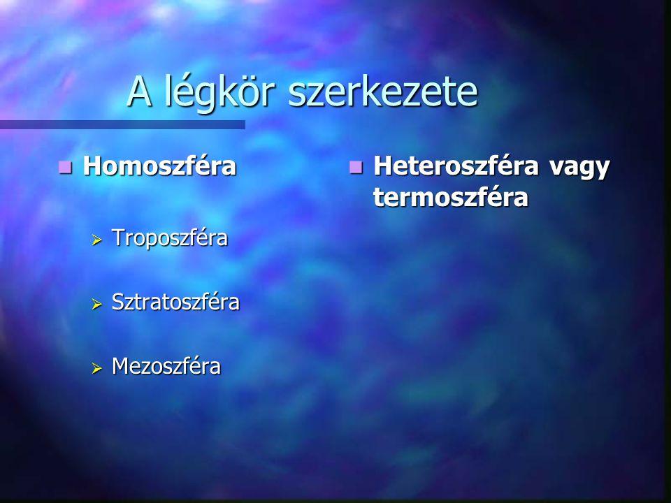 A légkör szerkezete Homoszféra Homoszféra  Troposzféra  Sztratoszféra  Mezoszféra Heteroszféra vagy termoszféra