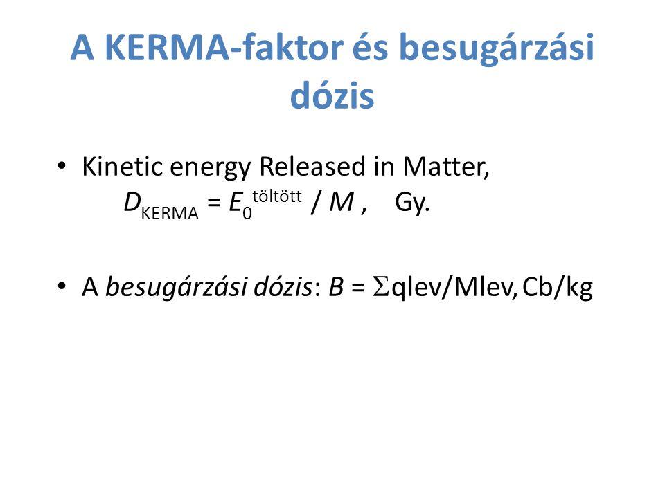 A KERMA-faktor és besugárzási dózis Kinetic energy Released in Matter, D KERMA = E 0 töltött / M, Gy. A besugárzási dózis: B =  qlev/Mlev,Cb/kg