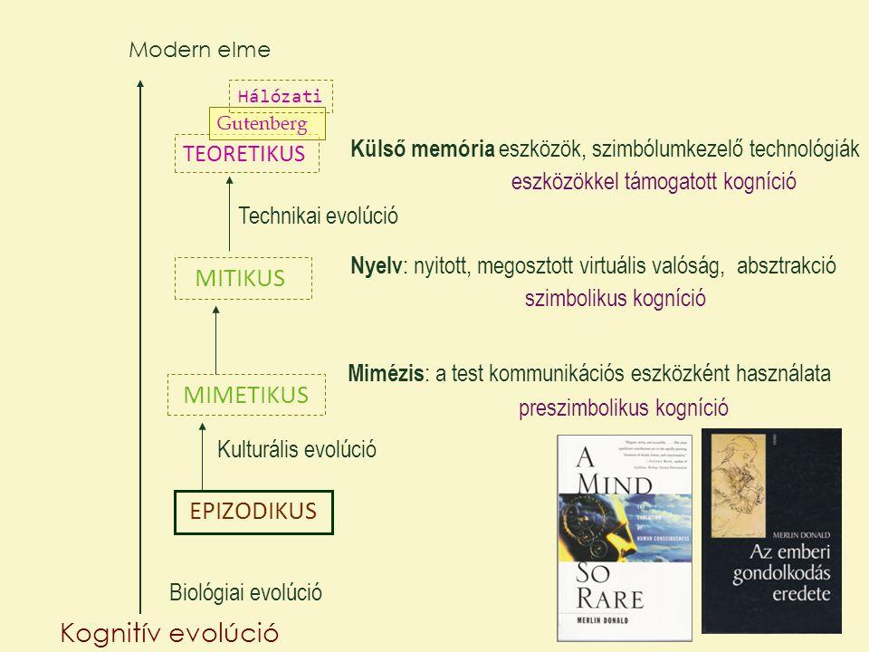 EPIZODIKUS MIMETIKUS MITIKUS TEORETIKUS Gutenberg Hálózati Kognitív evolúció Biológiai evolúció Kulturális evolúció Technikai evolúció Modern elme pre