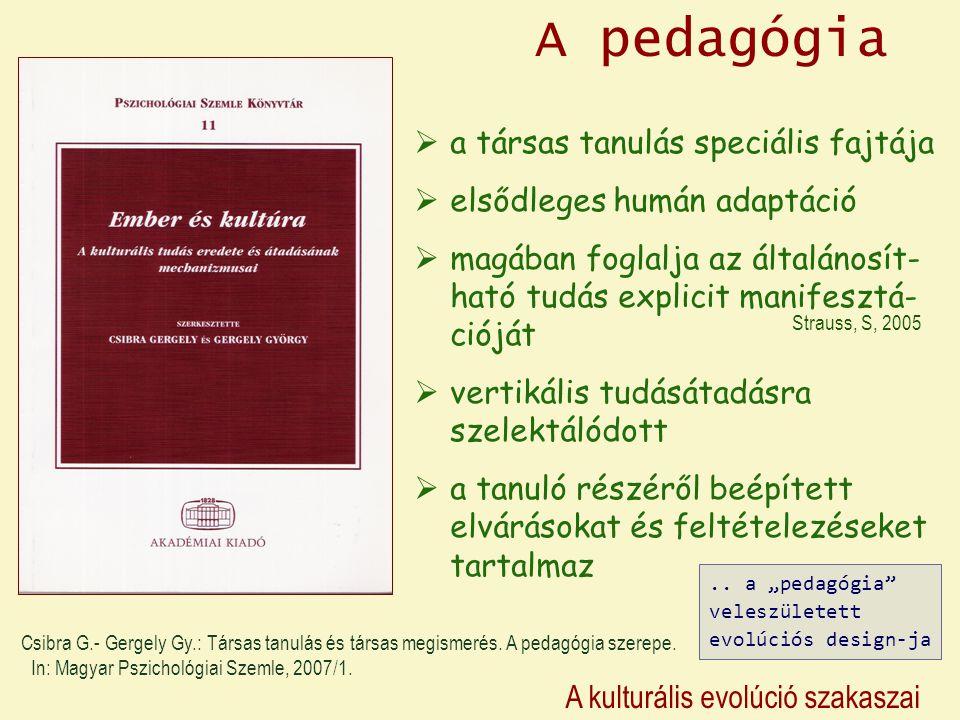 A kulturális evolúció szakaszai A pedagógia  a társas tanulás speciális fajtája  elsődleges humán adaptáció  magában foglalja az általánosít- ható tudás explicit manifesztá- cióját  vertikális tudásátadásra szelektálódott  a tanuló részéről beépített elvárásokat és feltételezéseket tartalmaz Csibra G.- Gergely Gy.: Társas tanulás és társas megismerés.