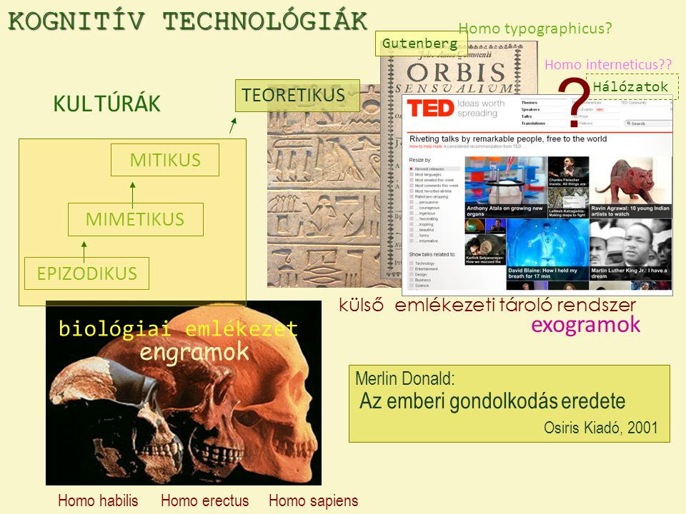 Homo erectusHomo sapiensHomo habilis biológiai emlékezet KOGNITÍV TECHNOLÓGIÁK Merlin Donald: Az emberi gondolkodás eredete Osiris Kiadó, 2001 Gutenbe