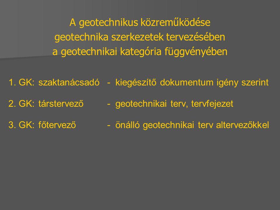 A geotechnikus közreműködése geotechnika szerkezetek tervezésében a geotechnikai kategória függvényében 1. GK:szaktanácsadó -kiegészítő dokumentum igé