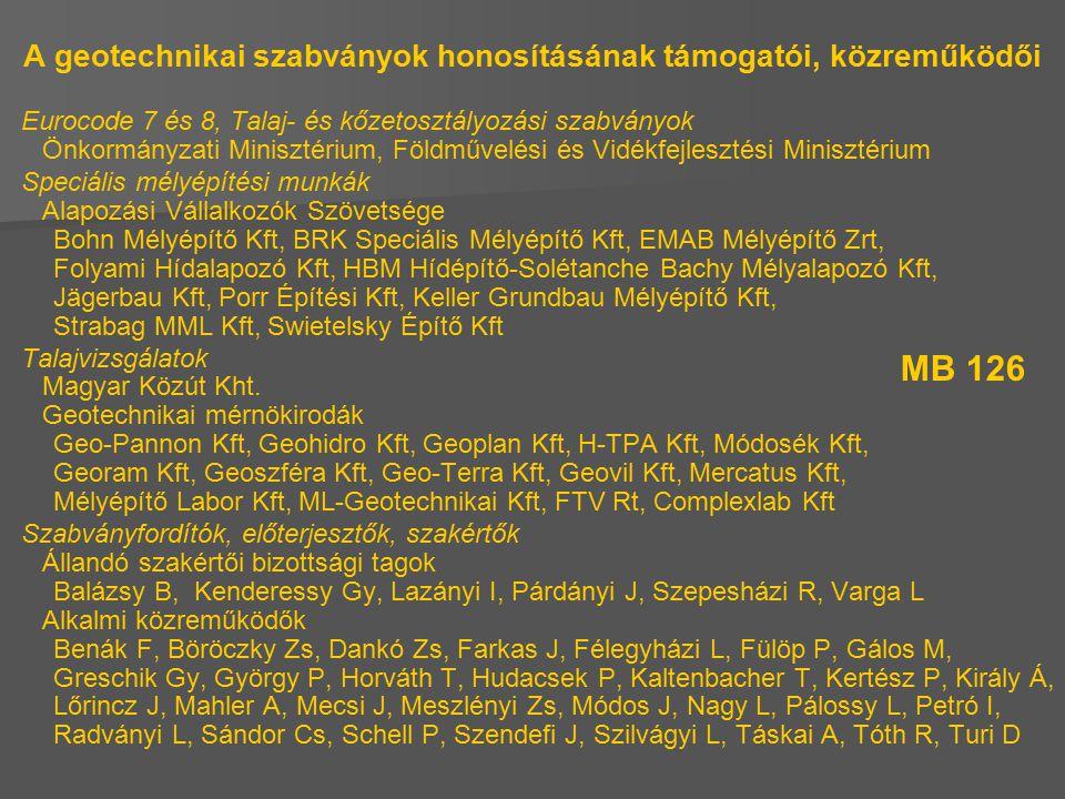 A geotechnikai szabványok honosításának támogatói, közreműködői Eurocode 7 és 8, Talaj- és kőzetosztályozási szabványok Önkormányzati Minisztérium, Fö