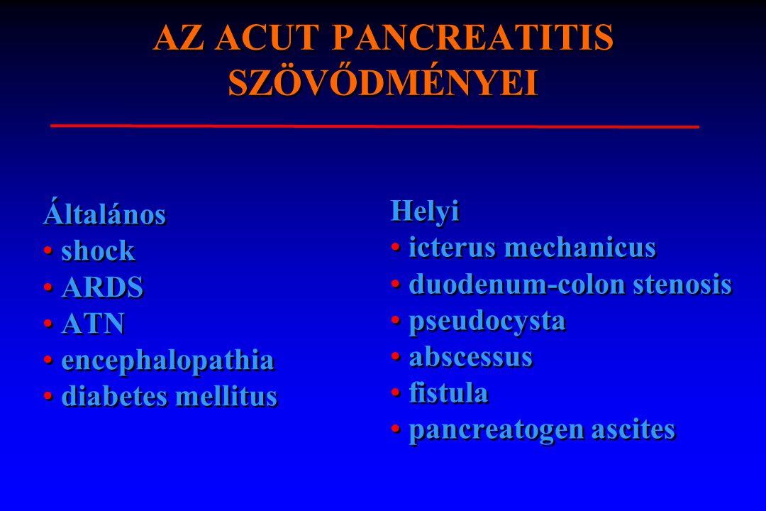 AZ ACUT PANCREATITIS SZÖVŐDMÉNYEI Általános shock ARDS ATN encephalopathia diabetes mellitus Általános shock ARDS ATN encephalopathia diabetes mellitu