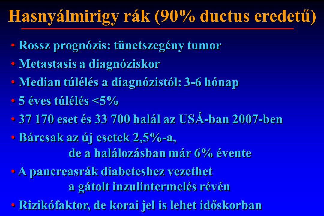Rossz prognózis: tünetszegény tumor Metastasis a diagnóziskor Median túlélés a diagnózistól: 3-6 hónap 5 éves túlélés <5% 37 170 eset és 33 700 halál