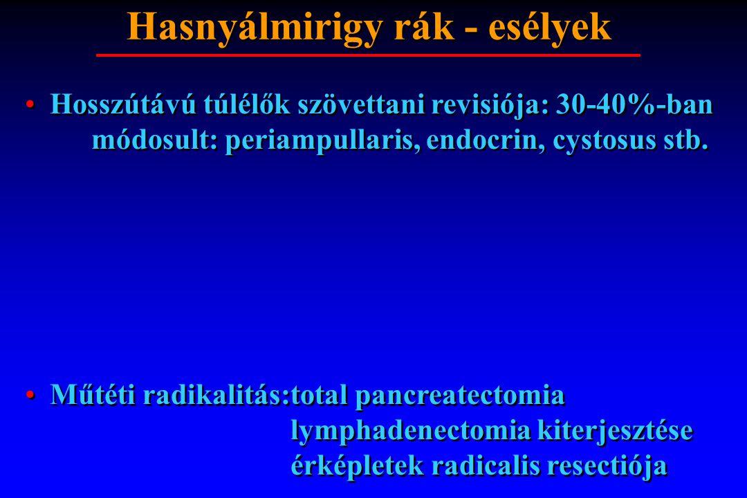 Hasnyálmirigy rák - esélyek Hosszútávú túlélők szövettani revisiója: 30-40%-ban módosult: periampullaris, endocrin, cystosus stb. Műtéti radikalitás:t