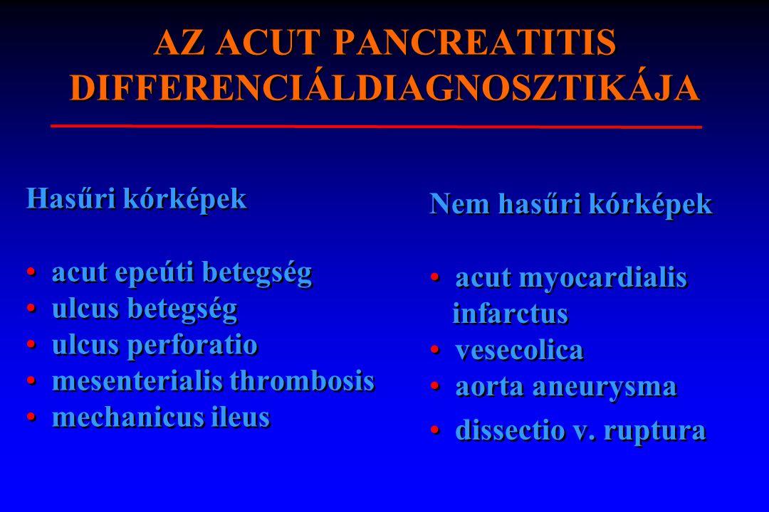 AZ ACUT PANCREATITIS DIFFERENCIÁLDIAGNOSZTIKÁJA Hasűri kórképek acut epeúti betegség ulcus betegség ulcus perforatio mesenterialis thrombosis mechanic