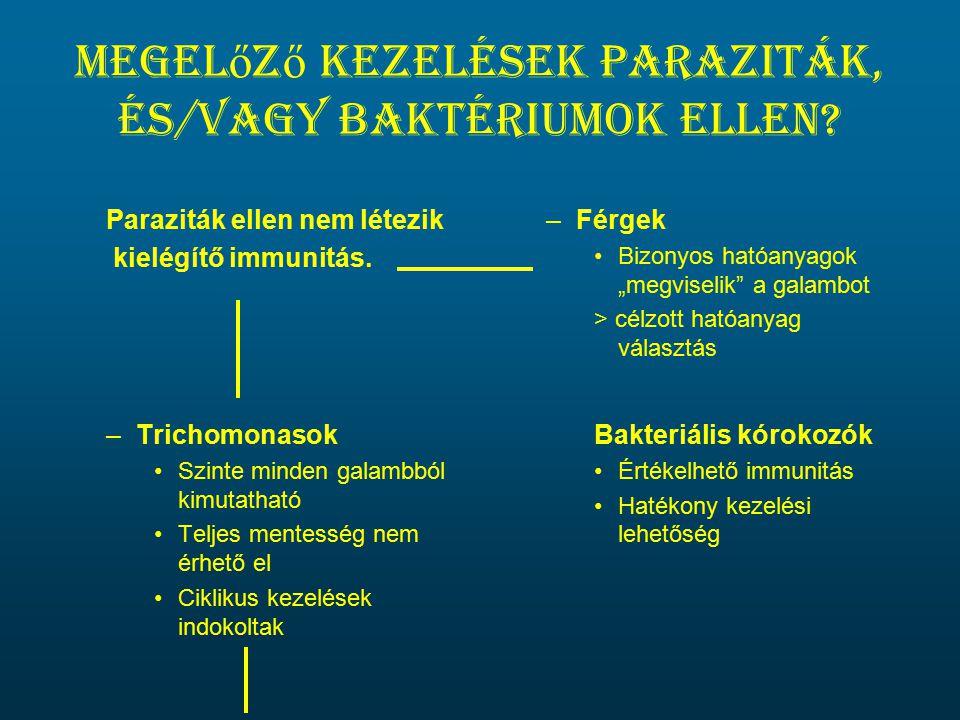 """Megel ő z ő kezelések paraziták, és/vagy baktériumok ellen? Paraziták ellen nem létezik kielégítő immunitás. –Férgek Bizonyos hatóanyagok """"megviselik"""""""