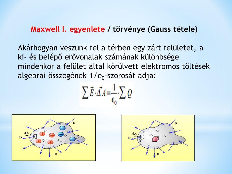 Maxwell II.
