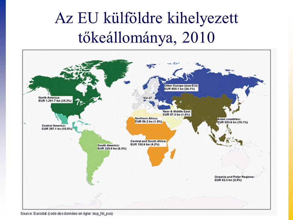Az EU külföldre kihelyezett tőkeállománya, 2010 12