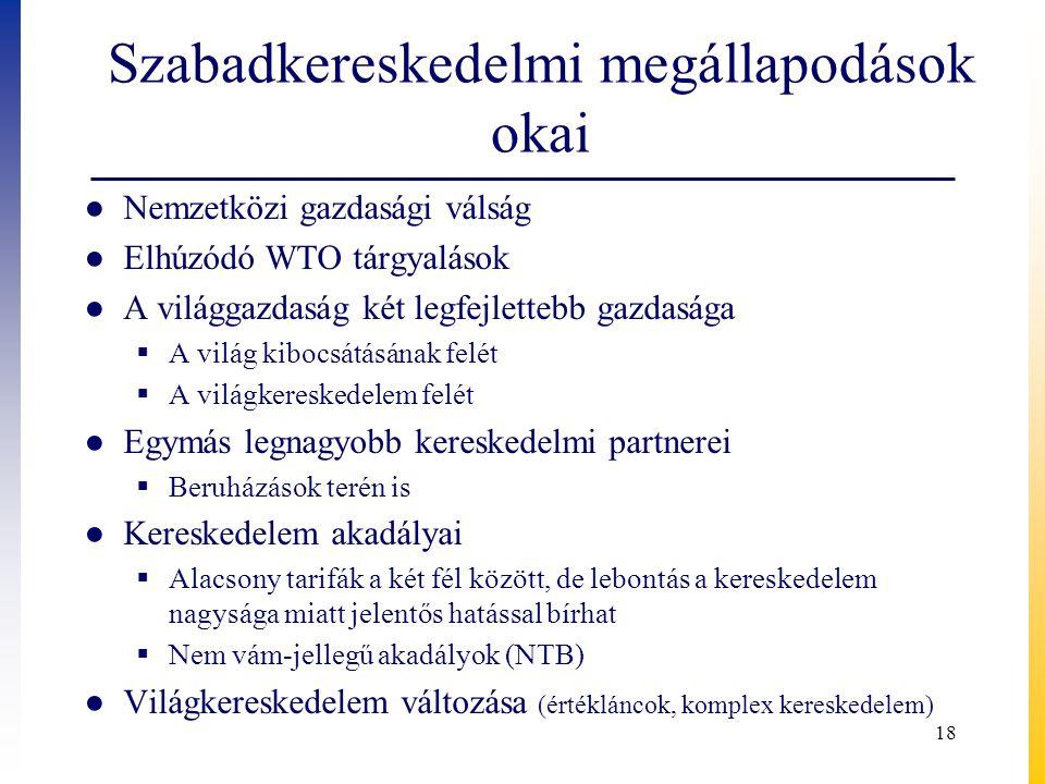 Szabadkereskedelmi megállapodások okai ● Nemzetközi gazdasági válság ● Elhúzódó WTO tárgyalások ● A világgazdaság két legfejlettebb gazdasága  A vilá