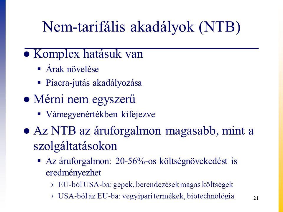 Nem-tarifális akadályok (NTB) ● Komplex hatásuk van  Árak növelése  Piacra-jutás akadályozása ● Mérni nem egyszerű  Vámegyenértékben kifejezve ● Az
