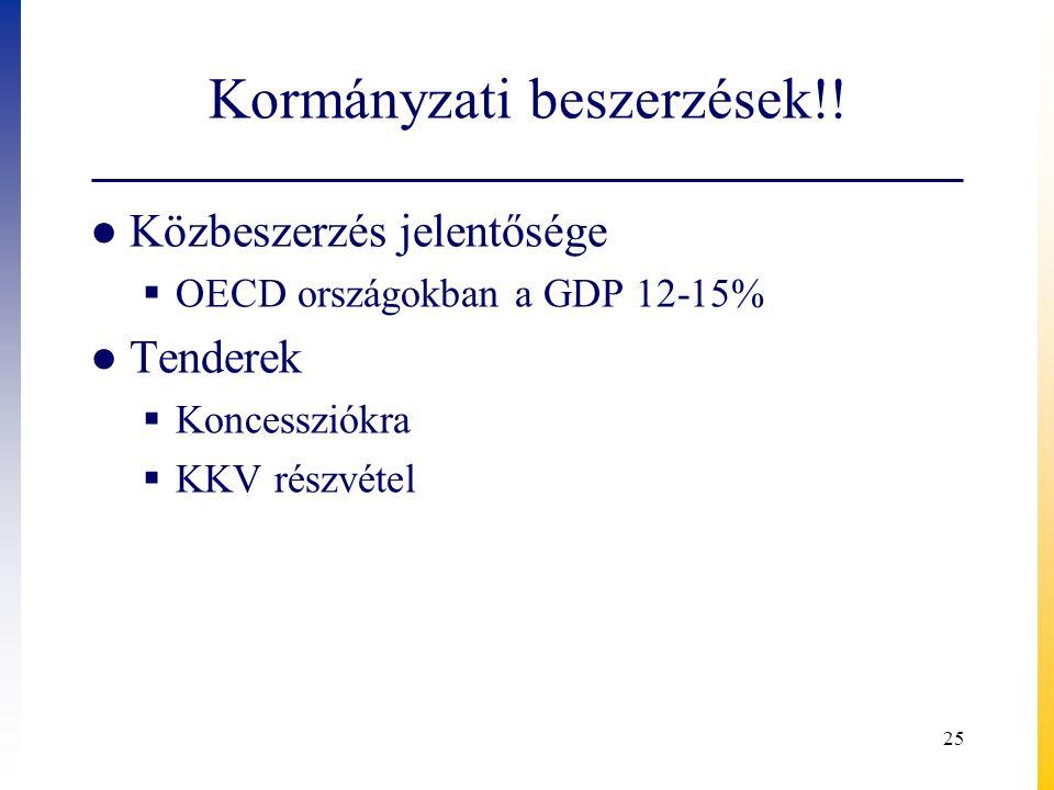 Kormányzati beszerzések!! ● Közbeszerzés jelentősége  OECD országokban a GDP 12-15% ● Tenderek  Koncessziókra  KKV részvétel 25