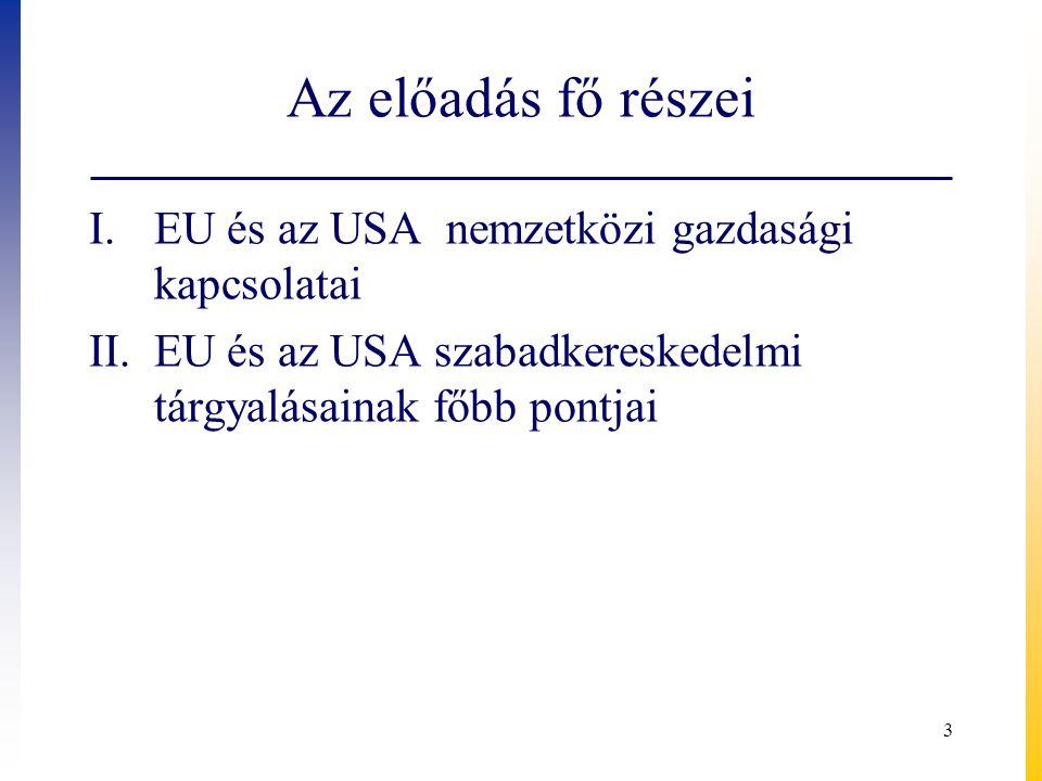 Tőkeáramlás (FDI) (flow) Az EU (FDI) közvetlen tőkebefektetése az USA-ba Az EU (FDI) közvetlen tőkebefektetése az USA-ból 14 Forrás: CEPR (2013), p.