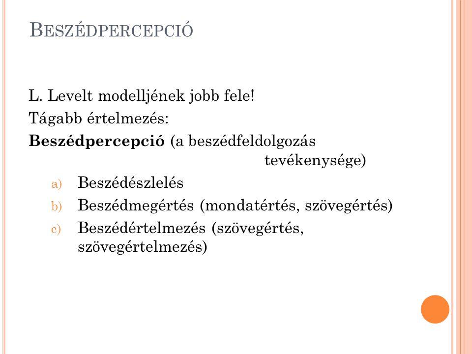 B ESZÉDPERCEPCIÓ L. Levelt modelljének jobb fele! Tágabb értelmezés: Beszédpercepció (a beszédfeldolgozás tevékenysége) a) Beszédészlelés b) Beszédmeg