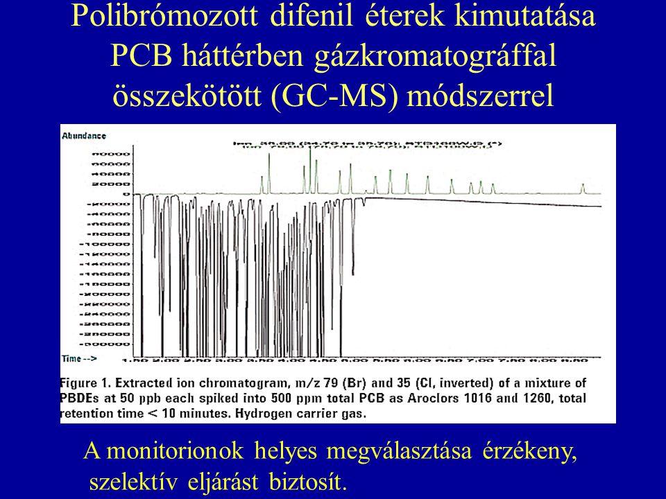 Polibrómozott difenil éterek kimutatása PCB háttérben gázkromatográffal összekötött (GC-MS) módszerrel A monitorionok helyes megválasztása érzékeny, s