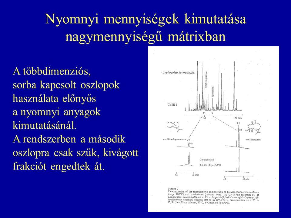 Nyomnyi mennyiségek kimutatása nagymennyiségű mátrixban A többdimenziós, sorba kapcsolt oszlopok használata előnyős a nyomnyi anyagok kimutatásánál. A