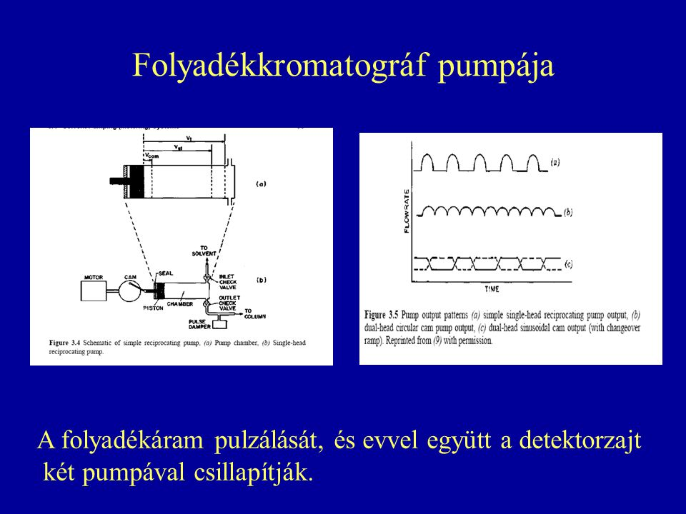 Folyadékkromatográf pumpája A folyadékáram pulzálását, és evvel együtt a detektorzajt két pumpával csillapítják.