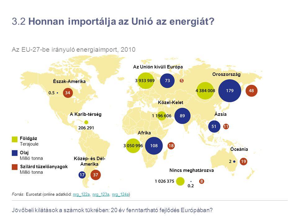 Jövőbeli kilátások a számok tükrében: 20 év fenntartható fejlődés Európában? 3.2 Honnan importálja az Unió az energiát? Forrás: Eurostat (online adatk