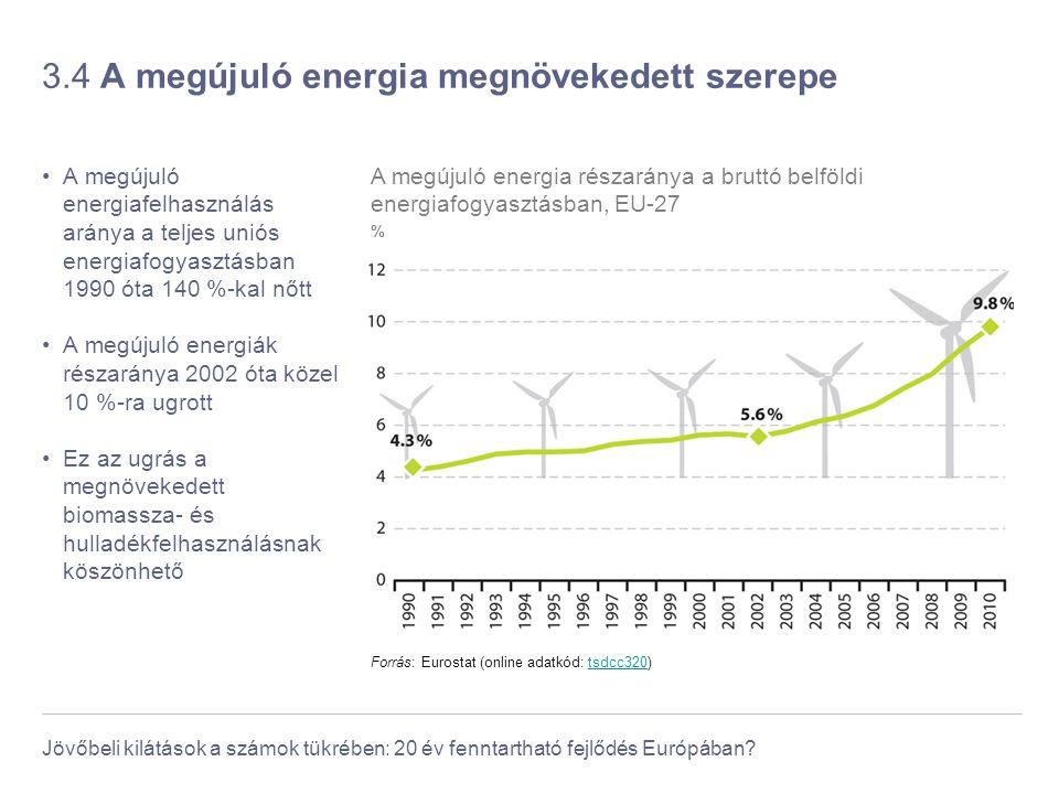 Jövőbeli kilátások a számok tükrében: 20 év fenntartható fejlődés Európában? 3.4 A megújuló energia megnövekedett szerepe A megújuló energiafelhasznál