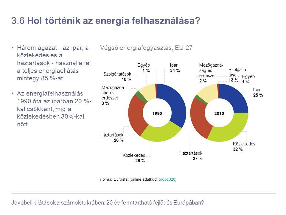 Jövőbeli kilátások a számok tükrében: 20 év fenntartható fejlődés Európában? 3.6 Hol történik az energia felhasználása? Három ágazat - az ipar, a közl