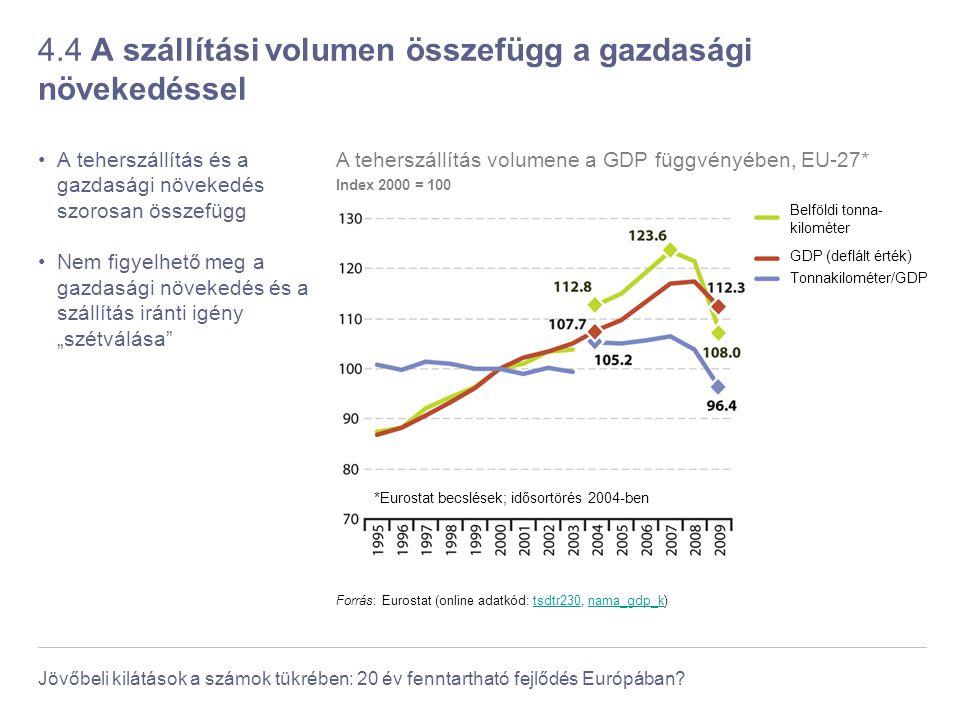 Jövőbeli kilátások a számok tükrében: 20 év fenntartható fejlődés Európában? 4.4 A szállítási volumen összefügg a gazdasági növekedéssel A teherszállí