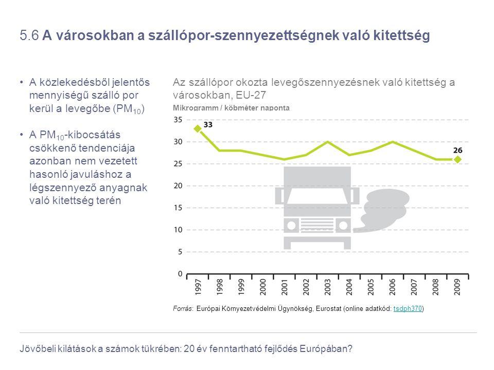 Jövőbeli kilátások a számok tükrében: 20 év fenntartható fejlődés Európában? 5.6 A városokban a szállópor-szennyezettségnek való kitettség A közlekedé