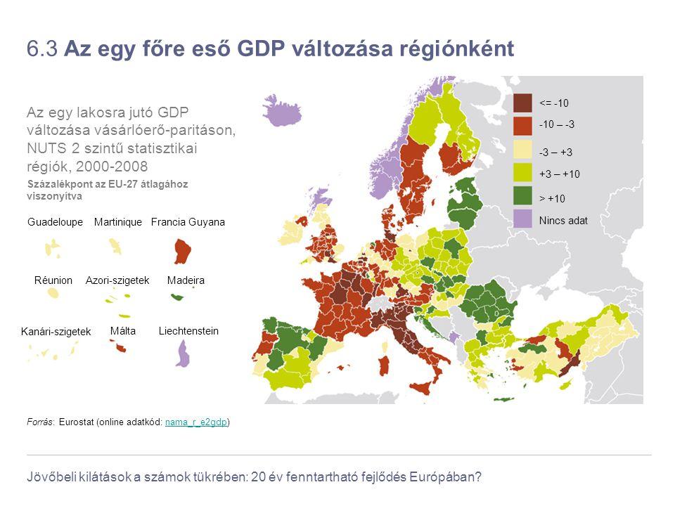 Jövőbeli kilátások a számok tükrében: 20 év fenntartható fejlődés Európában? 6.3 Az egy főre eső GDP változása régiónként Forrás: Eurostat (online ada