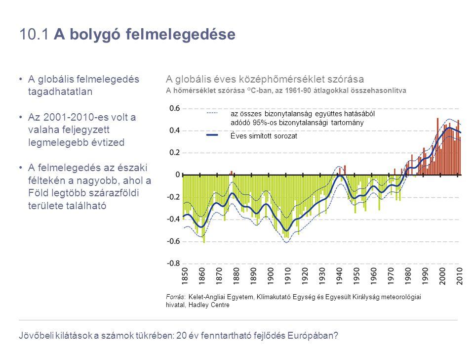 Jövőbeli kilátások a számok tükrében: 20 év fenntartható fejlődés Európában? 10.1 A bolygó felmelegedése A globális felmelegedés tagadhatatlan Az 2001