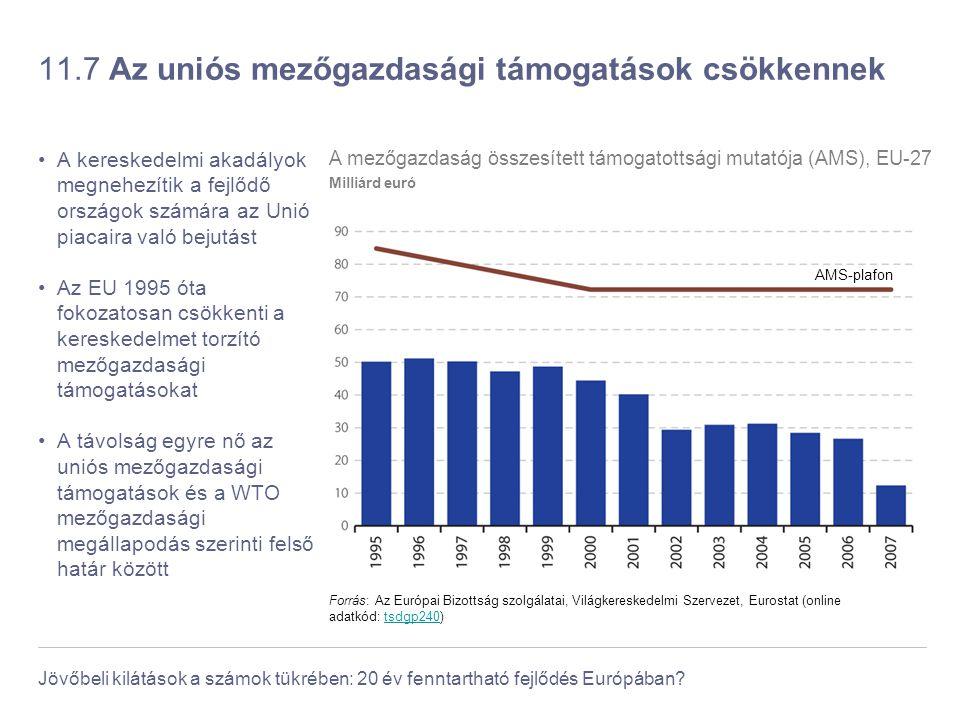 Jövőbeli kilátások a számok tükrében: 20 év fenntartható fejlődés Európában? 11.7 Az uniós mezőgazdasági támogatások csökkennek A kereskedelmi akadály