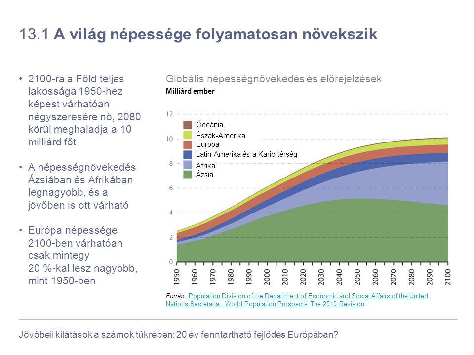 Jövőbeli kilátások a számok tükrében: 20 év fenntartható fejlődés Európában? 13.1 A világ népessége folyamatosan növekszik 2100-ra a Föld teljes lakos