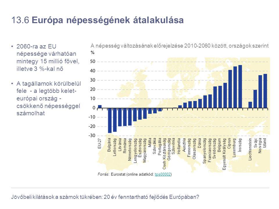 Jövőbeli kilátások a számok tükrében: 20 év fenntartható fejlődés Európában? 13.6 Európa népességének átalakulása 2060-ra az EU népessége várhatóan mi