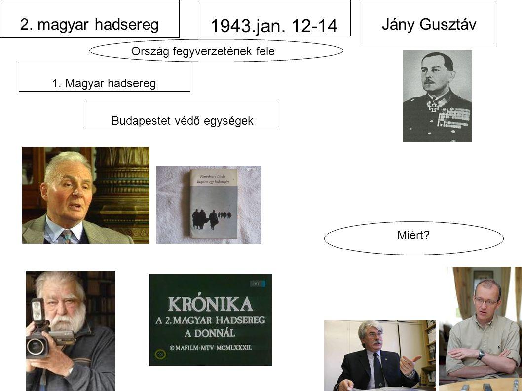 Jány Gusztáv 1. Magyar hadsereg 2. magyar hadsereg Budapestet védő egységek Ország fegyverzetének fele Miért? 1943.jan. 12-14