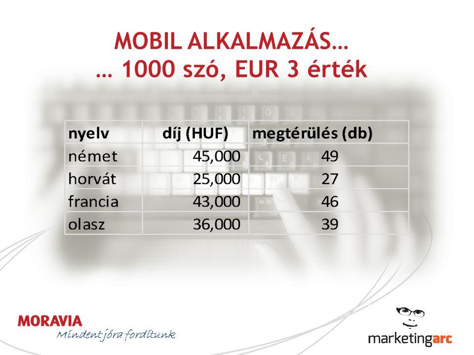 MOBIL ALKALMAZÁS… … 1000 szó, EUR 3 érték Mindent jóra fordítunk