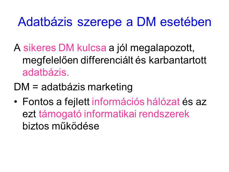 Adatbázis szerepe a DM esetében A sikeres DM kulcsa a jól megalapozott, megfelelően differenciált és karbantartott adatbázis. DM = adatbázis marketing