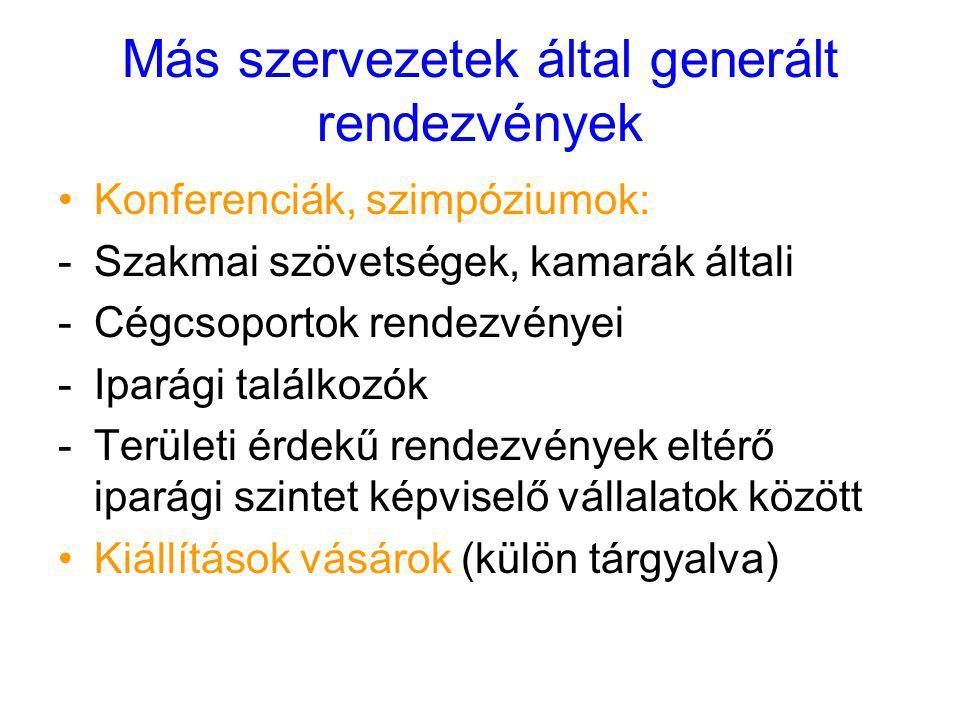 Más szervezetek által generált rendezvények Konferenciák, szimpóziumok: -Szakmai szövetségek, kamarák általi -Cégcsoportok rendezvényei -Iparági talál