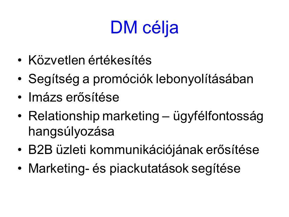 DM jellemzői Személyes hangvétel Folyamatos kapcsolattartás Bizalmi kapcsolat kiépítése (vállalat és ügyfél között) Hagyományos kommunikációs eszközök használata Interaktivitás (visszacsatolás, párbeszéd) Mérhető eredmények Akciói kevésbé feltünőek a versenytárs számára
