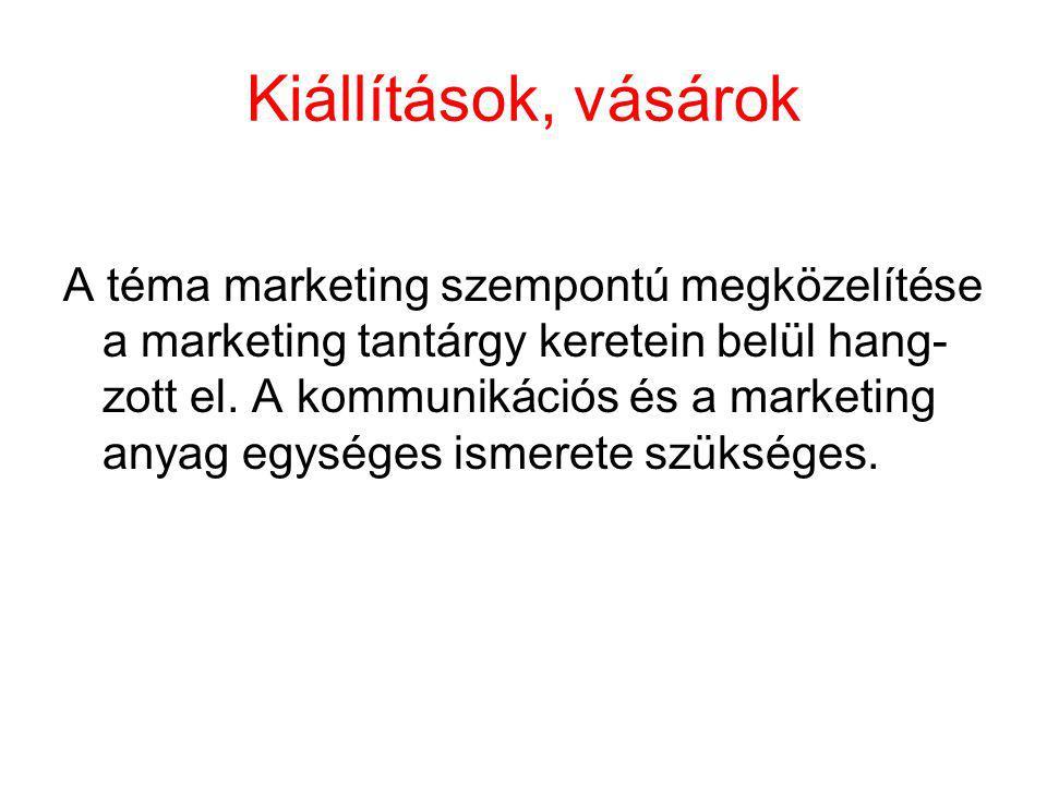 Kiállítások, vásárok A téma marketing szempontú megközelítése a marketing tantárgy keretein belül hang- zott el. A kommunikációs és a marketing anyag
