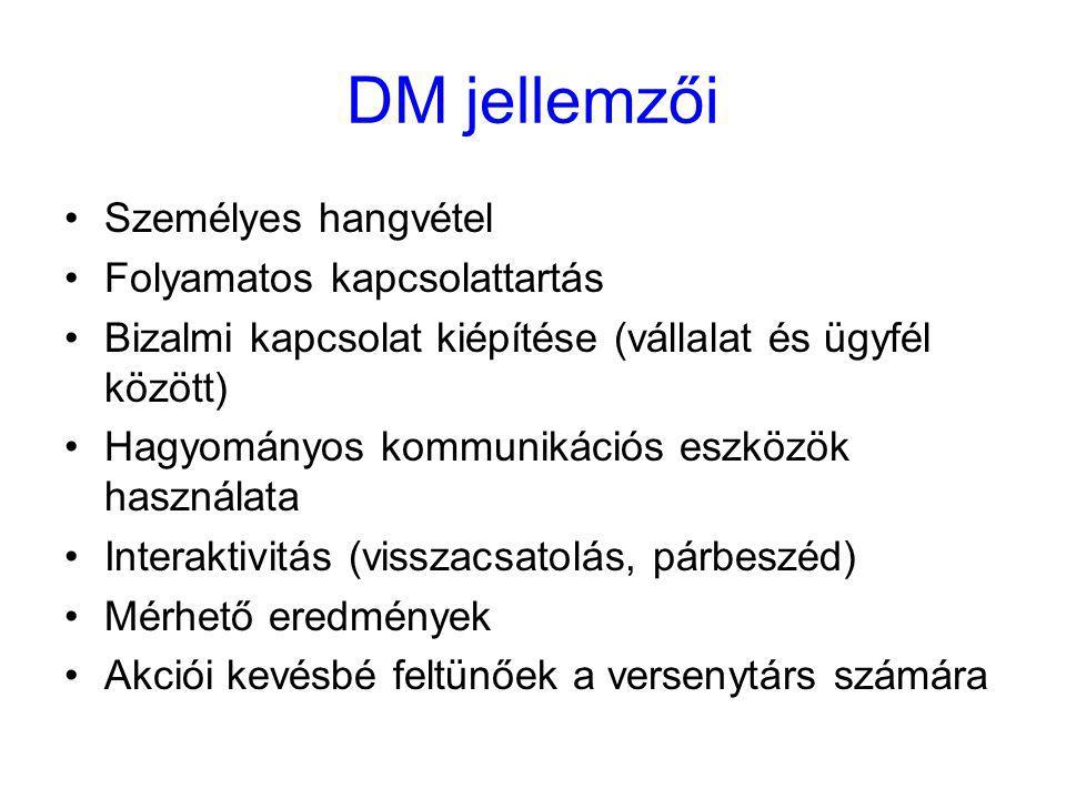 DM jellemzői Személyes hangvétel Folyamatos kapcsolattartás Bizalmi kapcsolat kiépítése (vállalat és ügyfél között) Hagyományos kommunikációs eszközök
