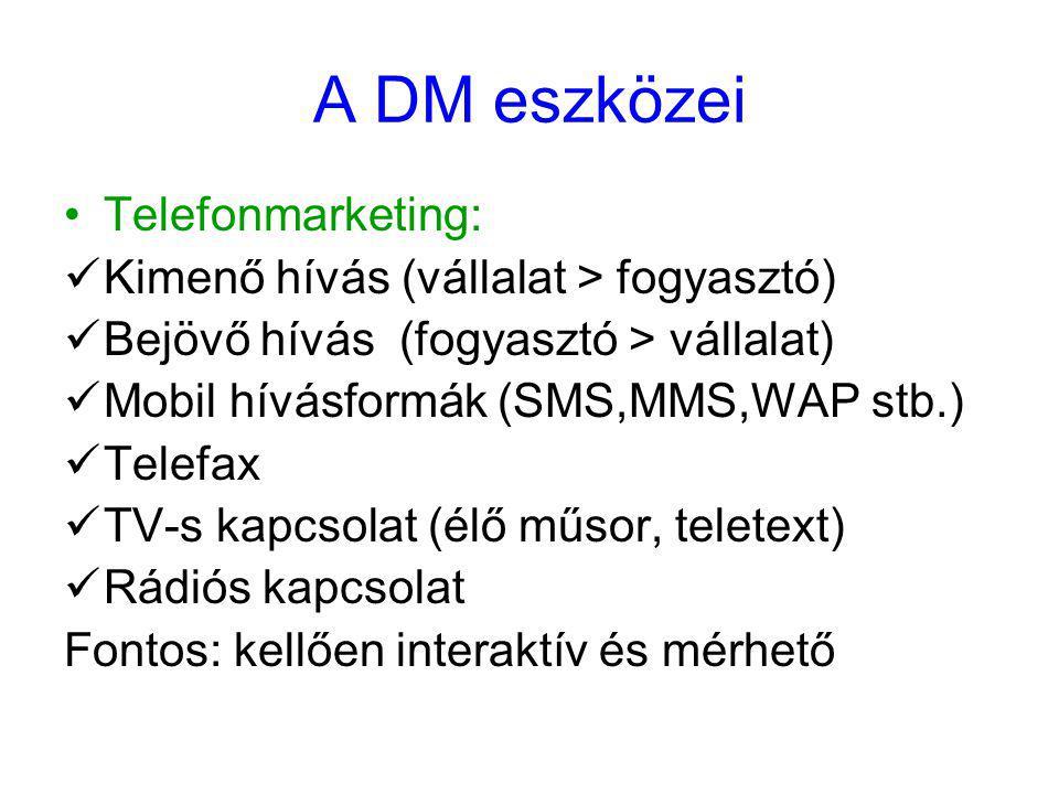 A DM eszközei Telefonmarketing: Kimenő hívás (vállalat > fogyasztó) Bejövő hívás (fogyasztó > vállalat) Mobil hívásformák (SMS,MMS,WAP stb.) Telefax TV-s kapcsolat (élő műsor, teletext) Rádiós kapcsolat Fontos: kellően interaktív és mérhető